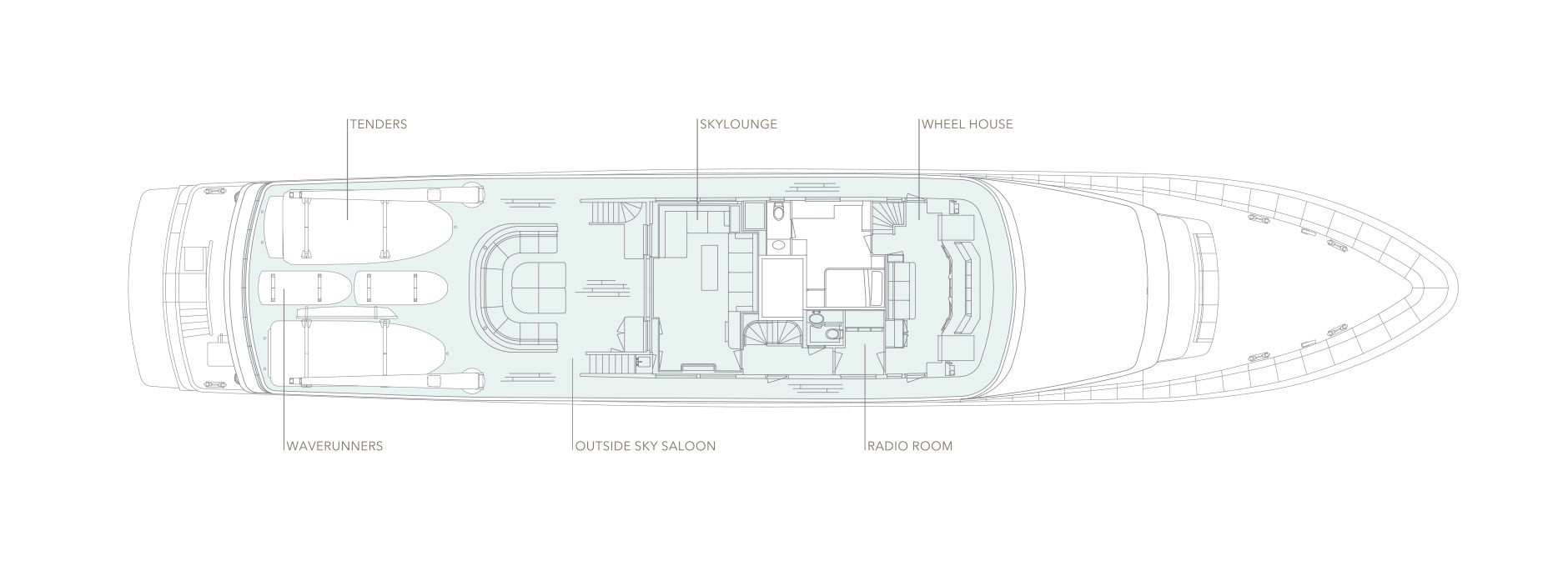 Accommodation: Boat Deck